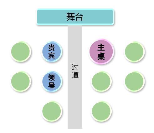 婚宴座位安排图