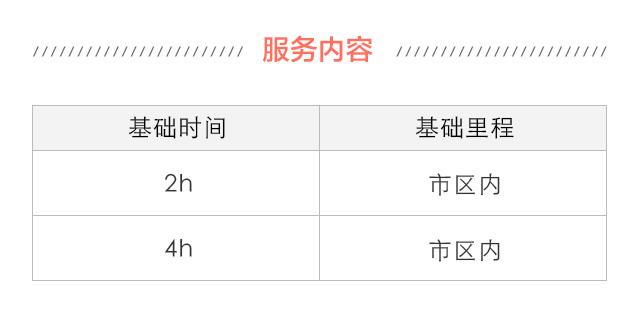 【宾利】飞驰/1辆 + 【保时捷】卡宴/5辆