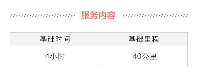 【保时捷】卡宴/1辆 + 【宝马】3系/5辆
