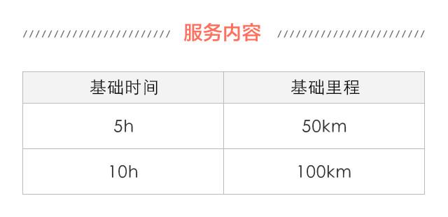 【宝马】330敞篷/1辆 + 【奥迪】A6L新款/3辆