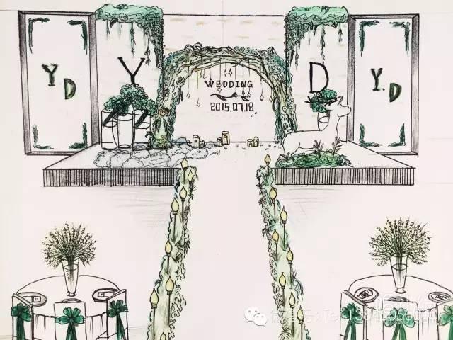 婚礼都有一场手绘图