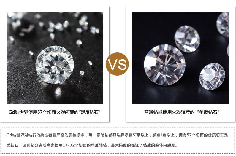 Gd钻世界30分裸钻钻石D色IF净度3EX切工现货包邮