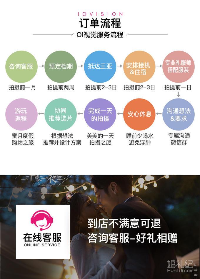 【暖冬旅拍】★精品推荐★轻奢款/八套服装/特价售