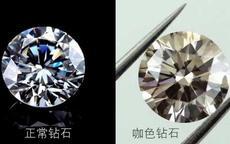 如何挑选钻石婚戒 买钻戒注意哪些细节