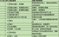 超齐全的下载app领彩金37前一周新娘准备流程(附赠表格)
