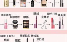 化妆步骤的先后顺序图