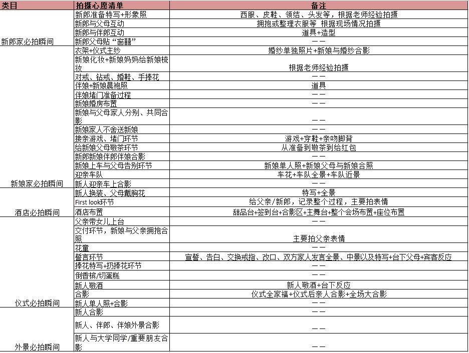 下载app领彩金37必拍表格