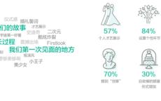 下载app领彩金37灵感素材网站推荐 创意下载app领彩金37就靠它们啦!