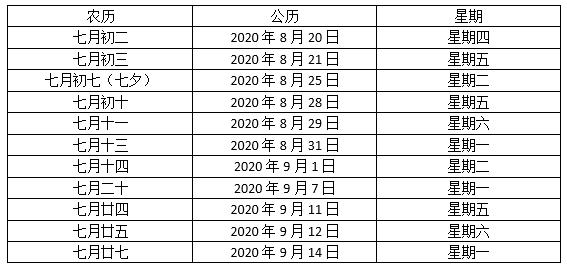 农历2020年7月白菜注册必送体验金吉日
