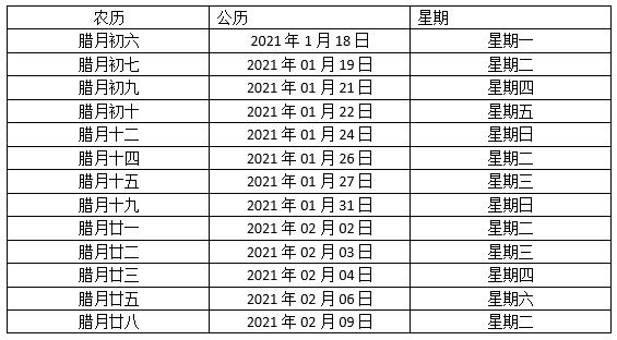 农历2020年12月白菜注册必送体验金吉日