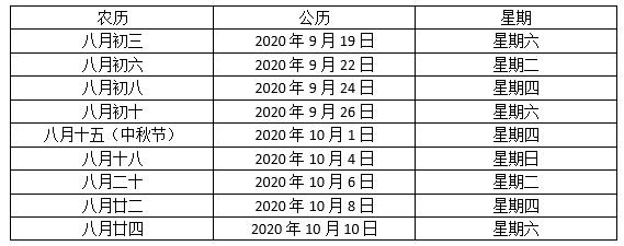 农历2020年8月白菜注册必送体验金吉日