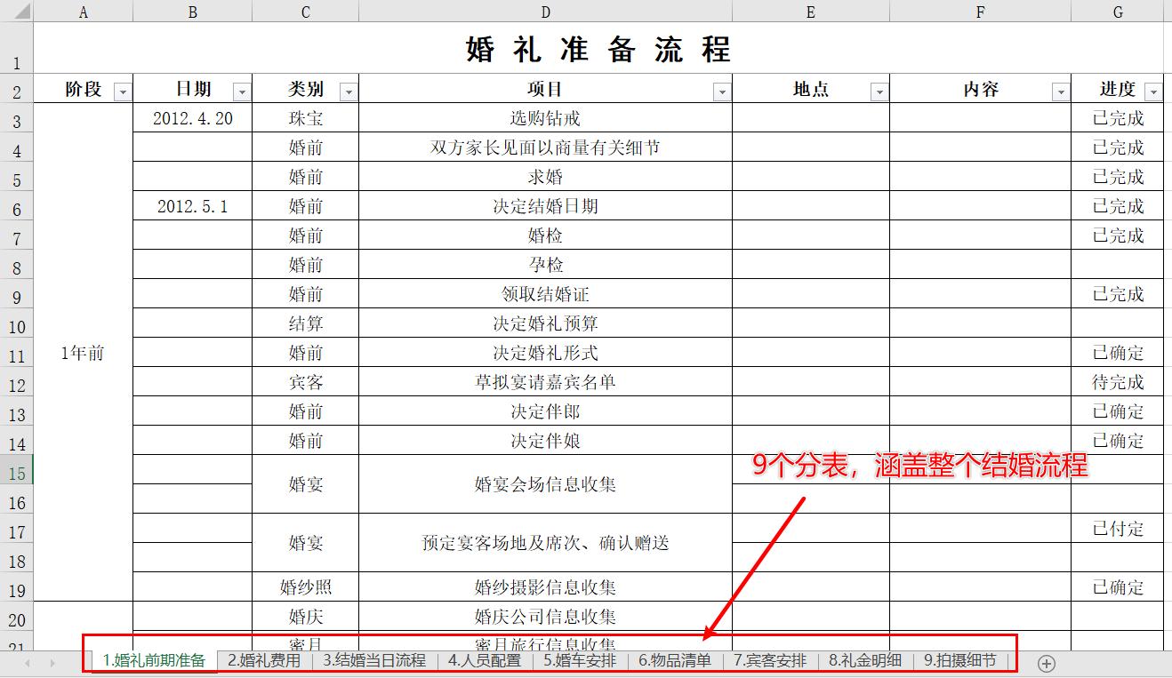 白菜注册必送体验金准备流程清单表格