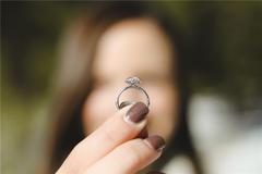 戒指12号圈是多少mm