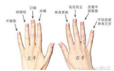 女人戒指带中指是什么意思 女人左右手戒指戴法及意义