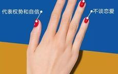 佩戴戒指的意义是什么