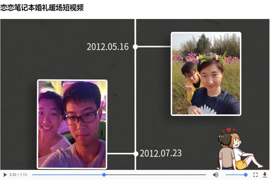 婚礼现场放什么短视频 5个制作婚礼短视频的创意点子