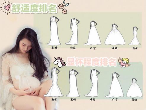 /孕妇选什么样的婚纱好