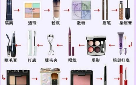 化妆先用隔离还是防晒