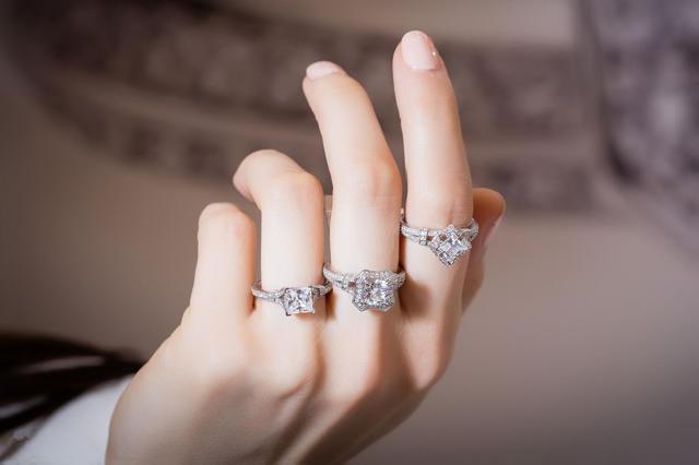 戒指戴法和意义