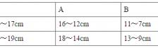 西装尺码与身高对照表