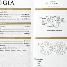 莫桑石GIA证书什么样