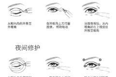 眼部精华液怎么用