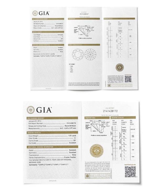 GAI证书