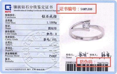 NGTC证书