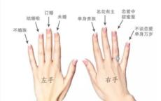 右手尾戒代表什么