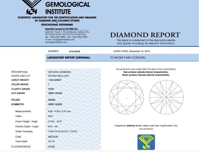 IGI证书