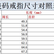 戒指美码和中国码对照表