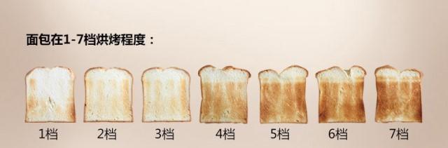 家用烤面包机烘烤颜色
