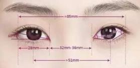 做眼综合的过程