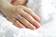 求婚戒指买多少价位的合适?