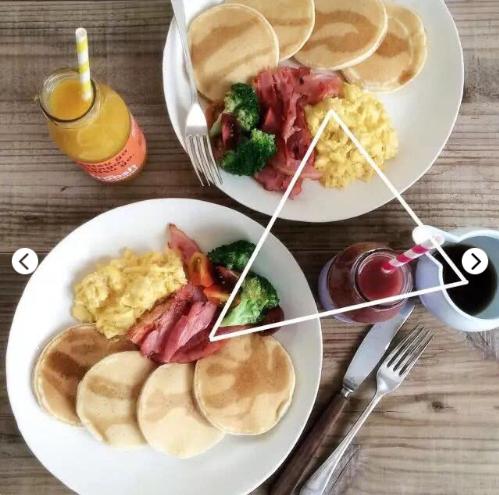 美食拍摄三角构图法