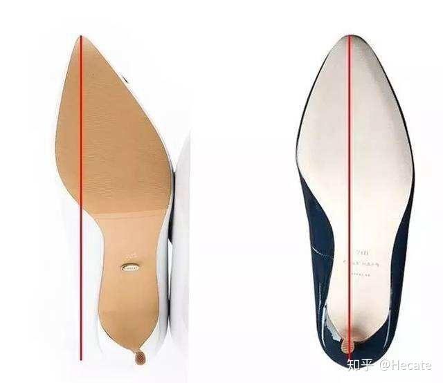 区分鞋子尖头的方法
