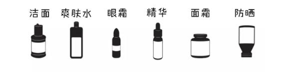 早间护肤顺序图