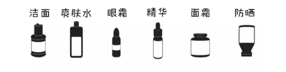 护肤流程图