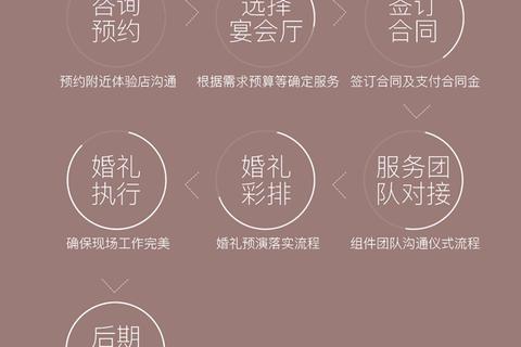 (莲湖店)东庆童话宴会中心