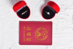 云南省人口与计划生育条例