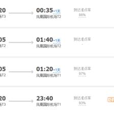 重庆去三亚拍婚纱照多少钱(2020年)