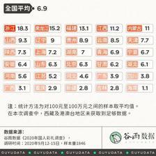 2020天津彩礼钱一般给多少