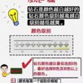 北京钻戒定制|结婚如何挑选钻戒❓干货帖
