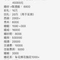 备婚👰一个普通重庆女孩结婚要花多少钱