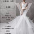 5种身材挑纱攻略|3分钟教你选婚纱👰