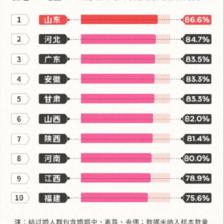 2020年国人彩礼调查:浙江平均值18万排第一,你怎么看?
